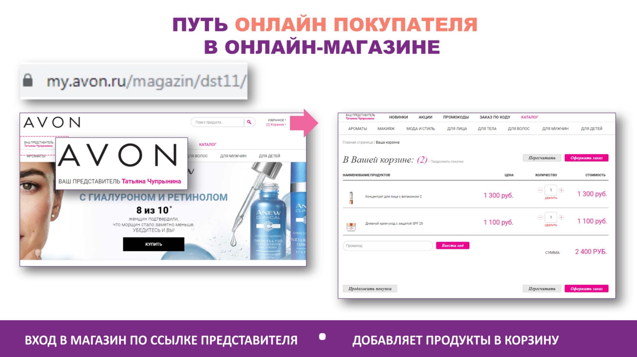 Онлайн магазин эйвон стеллажи косметика где купить
